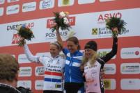 Perfekte Europameisterschaften in Kleinzell
